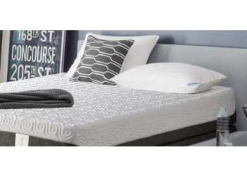 3 Best Mattress Stores In Fayetteville Nc Threebestrated
