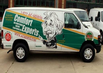 Fort Worth hvac service Comfort Experts Inc.