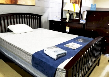3 Best Mattress Stores In Lubbock Tx Expert Recommendations