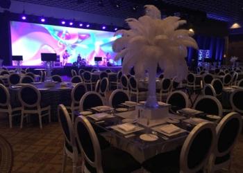 Orlando event management company Sublime Event Designs LLC