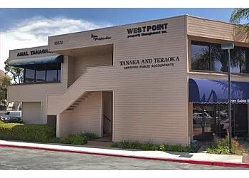 Huntington Beach property management West Point Property Management, Inc.